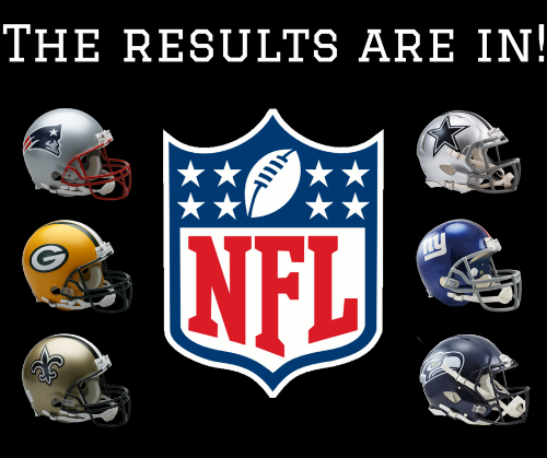 2017 NFL Favorite Team Poll